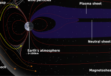 Image of magnetosphere for Earth.